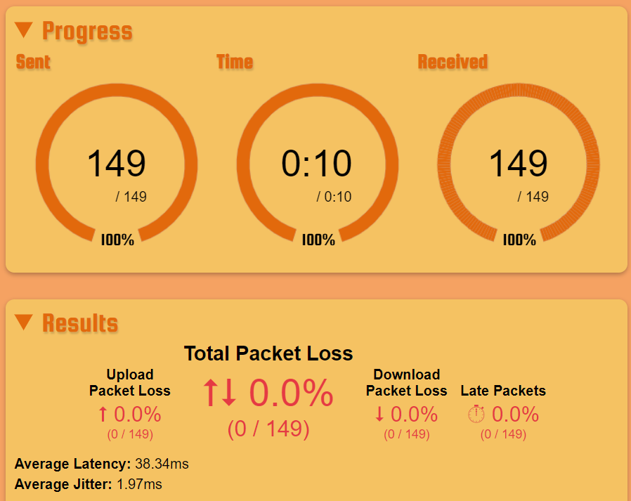Packet Loss Test Results